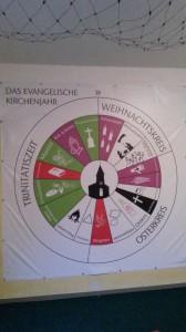 Evangelischer Jahreskreis